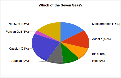 which sea.png